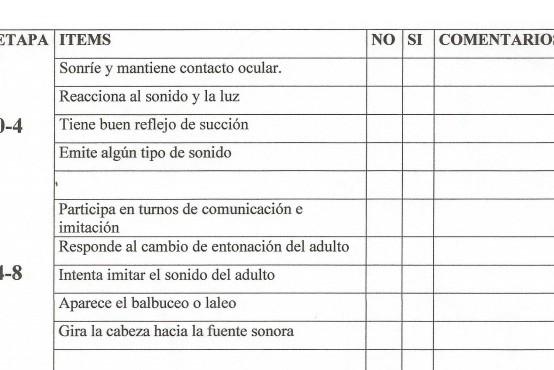 Tabla de detección de señales de alerta en el desarrollo comunicativo